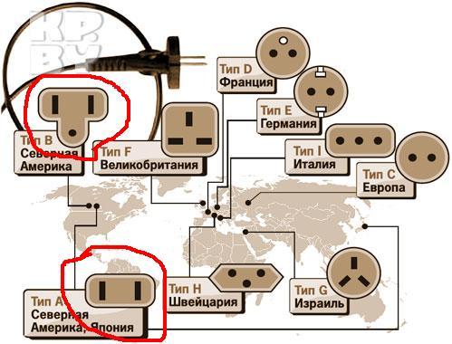 Электророзетки