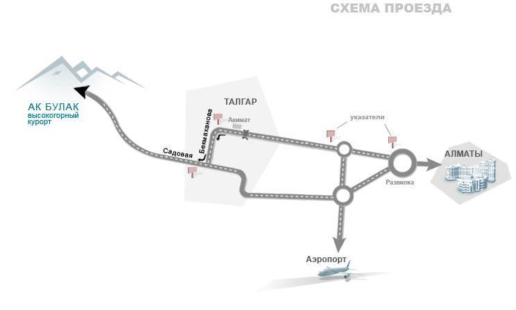 схема проезда на акбулак