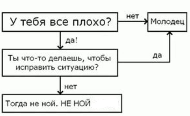 Схемы-4