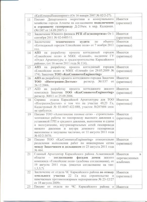 Акт прием передачи ПСД ЕП 001