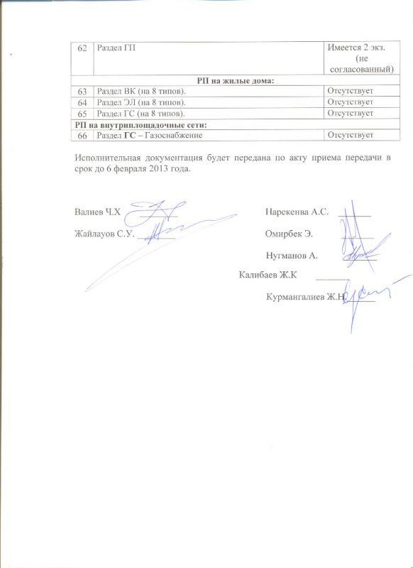 Подписи в акте приема передачи ПСД ЕП (2)