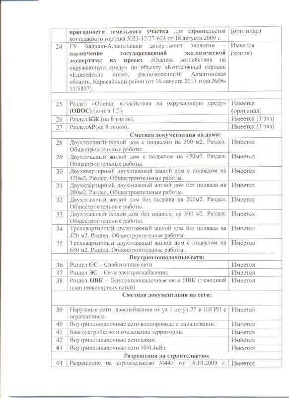 Акт прием передачи ПСД ЕП 002