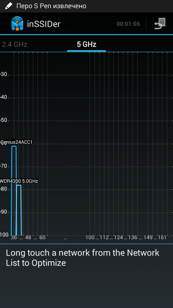 WDR4300 vs ESR600 5GHz