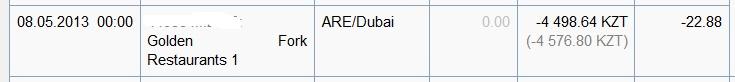 ККБ Дубай 2