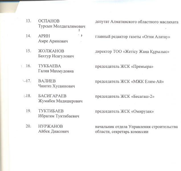 телефонограмма 04.11.13 20001 (1)