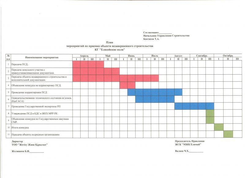 Графики строительства 002 (1)