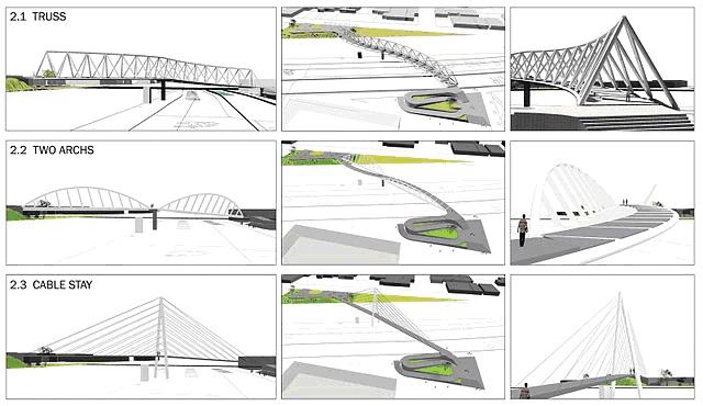 bikepedbridges