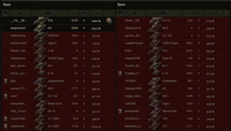 master T34