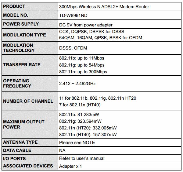TD W8968ND FCC