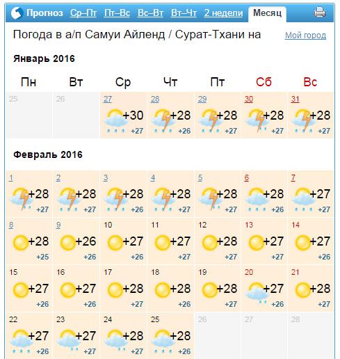 Погода на 27 апреля 2016 саратов