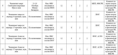 Мероприятия снукер 2019 Межд-РК.jpg