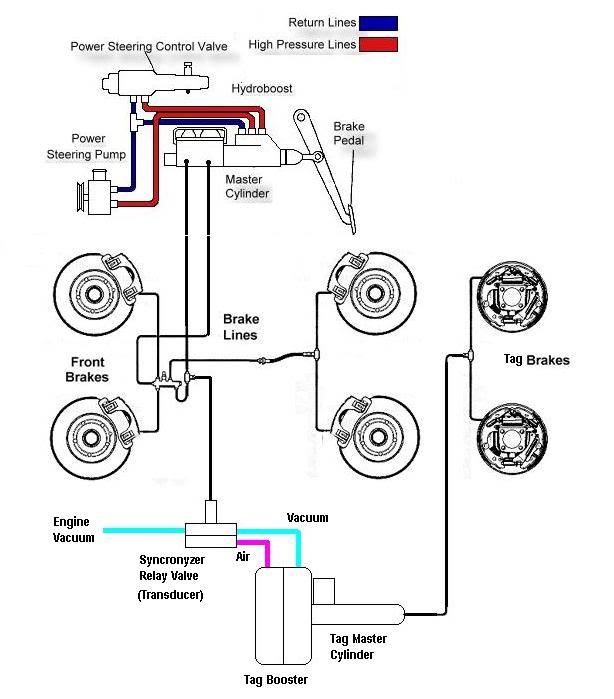 ford 555c backhoe wiring diagram  ford  auto wiring diagram