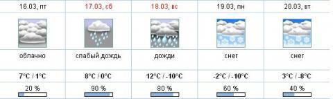 погода2.JPG