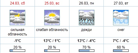 погода 4.jpg