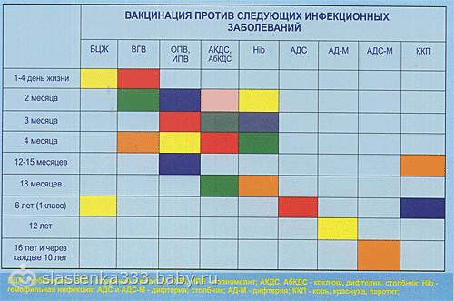 туры Нижнего какие прививки делали в 80-х годах список центр развития творчества