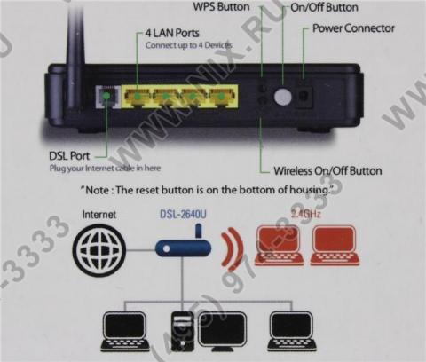 Фотография D-Link DSL-2640U Вид схемы подключения.