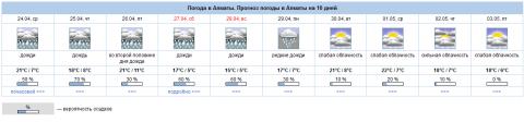 прогноз погоды.png
