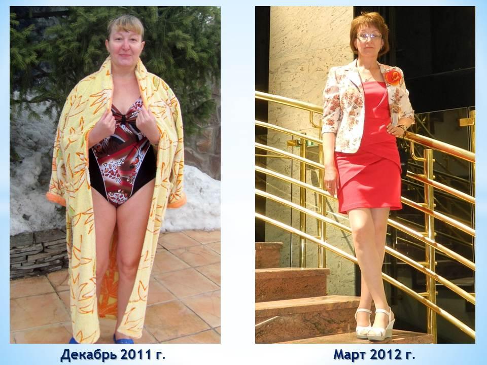 Как я похудела на кремлевской диете