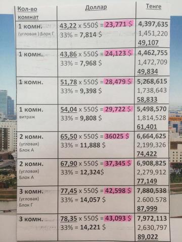 73581459_1_1000x700_detskiy-stulchik-dlya-kormleniya-astana (1).jpg