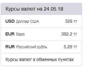 курс валют.jpg