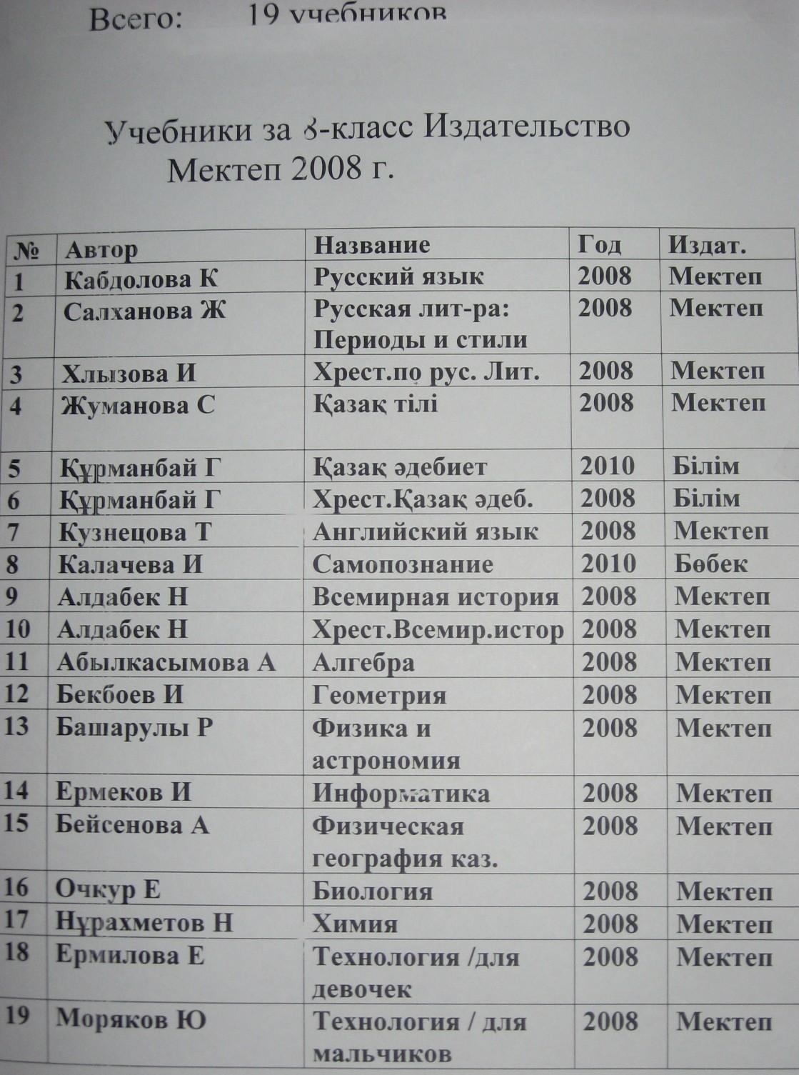 Готовые домашние задания по геометрии автор шыныбеков издательство атамурад класс