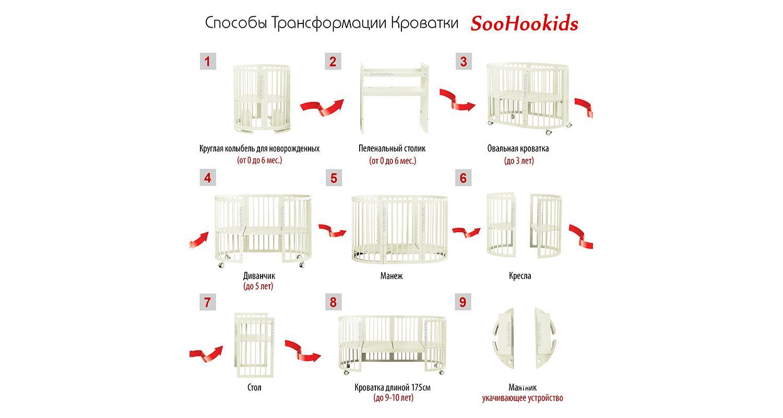 Сделать детскую кроватку трансформер своими руками