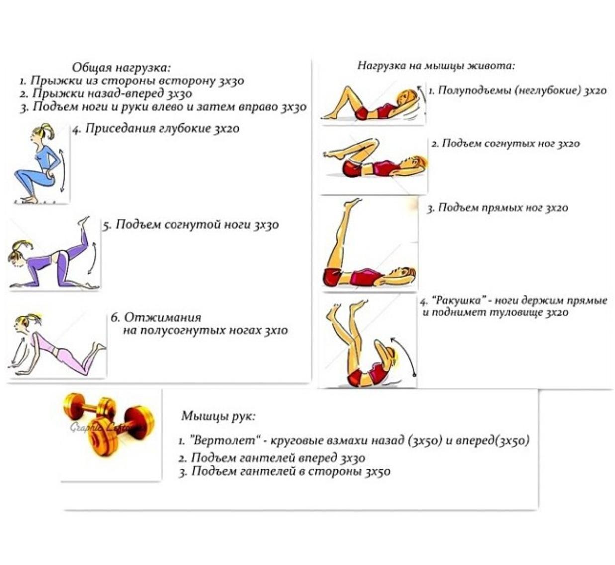 Упражнения для подтяжки тела в домашних условиях