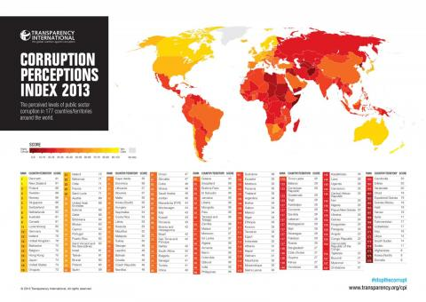 CPI2013_map-and-country-results_english_embargoed-3-Dec.jpg