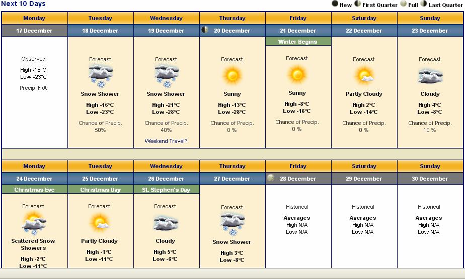 Далянь в июле погода отзывы